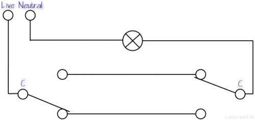 [DIAGRAM_38EU]  cubus-adsl.dk - Multi-way switching - Two-way switching - Three-way  switching | With A Two Way Switch Wiring Multiple Schematics |  | cubus-adsl.dk